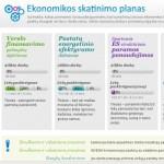 ekonomikos_skatinimo_planas